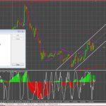 15 min trading method