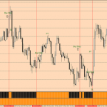 1min GBP scalping strategy.