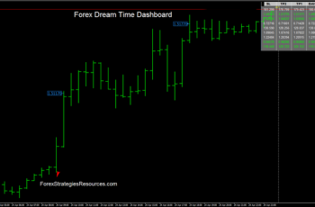 Forex Trading Money Management System Crush the Forex
