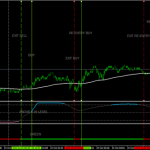1 min Scalping with RSI normalized