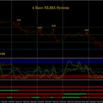 4 Bars NLMA System