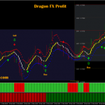 Dragon FX Profit