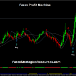 Forex Profit Machine
