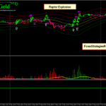 Raptor Explosion Trading System