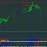 Silver Trend with Brian Trend Trading System great tradinid System simple and effective.