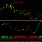 VB Profit