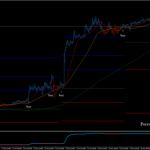 Volatility Quality System GBP/USD
