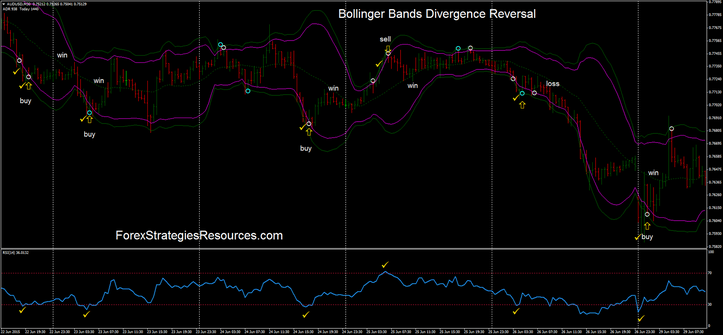 Binary Divergence Boom