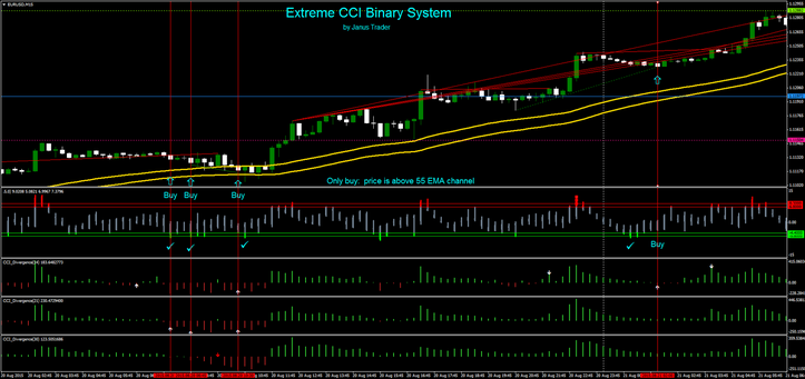 15 min trend following binary options system