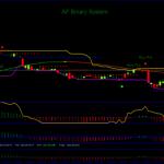 AF Binary System