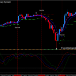 AscTrend Binary system.