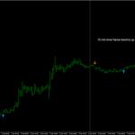 binary trading signal 15 min time frame