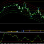 In the picture Binary Forex System