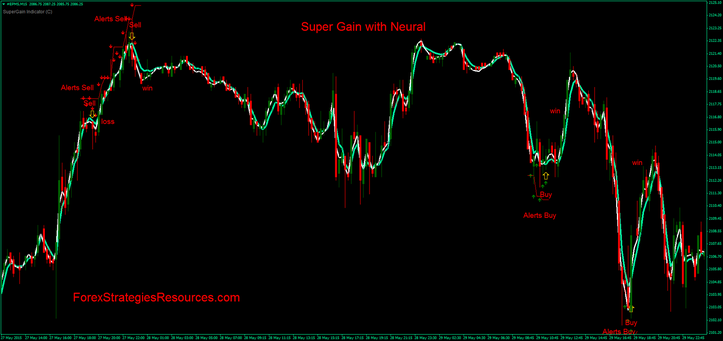 SuperGain with Neural